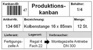 Eine typische Kanban Karte Vorlage